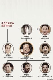 山西省委13名常委中5人被调查