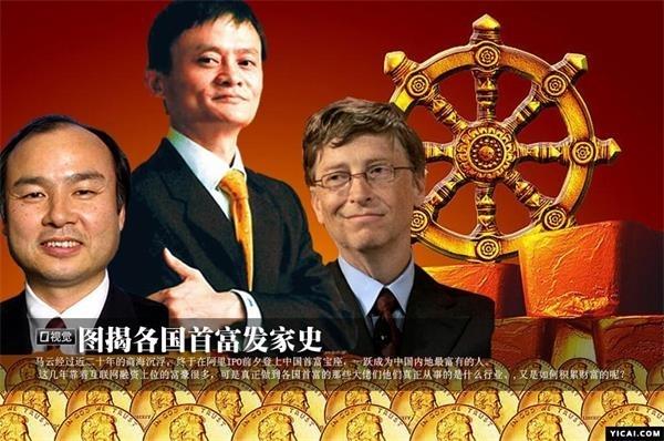 ...中国富豪排行榜 近日福布斯发布了最新的《2014中国富豪榜排...