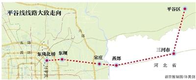 新京报讯 (记者马力)北京地铁有望修往燕郊。昨日,朝阳区政府对外发布称,北京平谷线规划方案正在研究中,初步为东起平谷区,经河北省三河、燕郊进入通州区宋庄区域,再向西进入朝阳区。