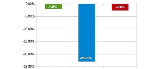 英伦操盘手:欧冠大数据观察 盈利46.6%成现实