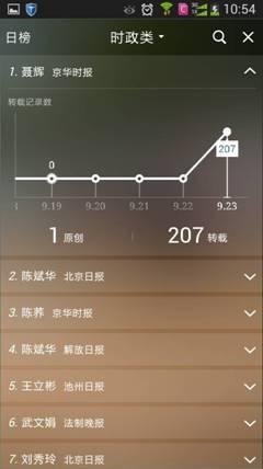 """百度新闻推""""媒体、记者""""双榜"""
