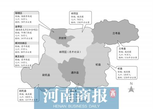 首席编辑 方毅夫/制图
