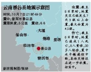 7日,云南省景谷县城一户农家的瓦片散落在地(手机拍摄)。本版图片/新华社发