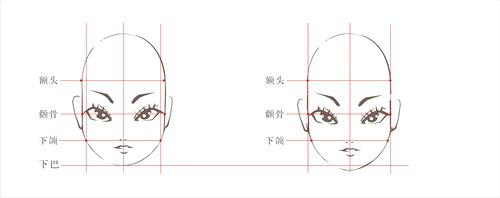 杏仁形脸,额头较为狭窄,下颌较宽的脸型,下巴有较圆的尖角.图片
