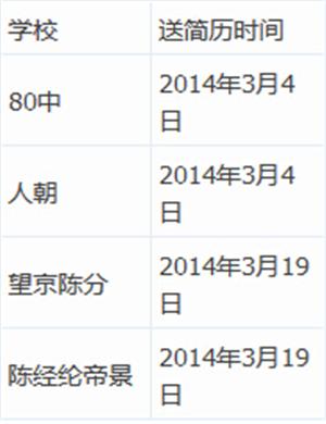 2015年北京小升初学校收简历时间汇总(参照2014)
