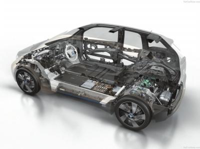 创新性的高科技材料来制造汽车,如可自动修复的车漆,植物纤维做的座椅