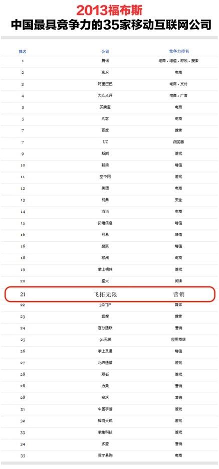 网络公司排名_2020中国财险公司排名