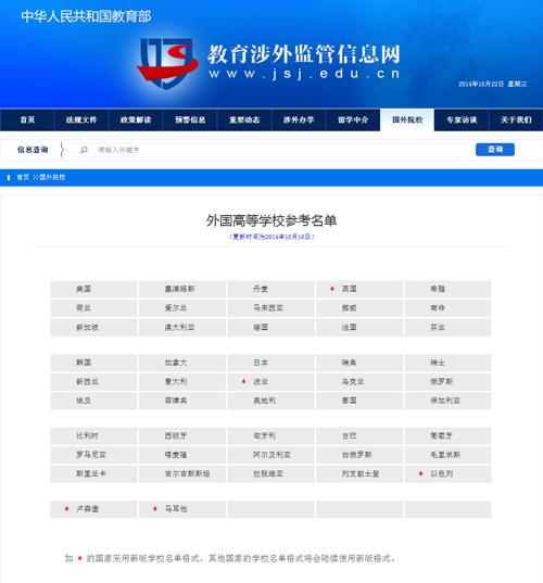人民网北京10月22日电10月16日,教育部通过教育涉外监管信息网公布了最新的47个我国公民主要留学国家的1万多所学校名单,基本涵盖我国公民主要留学目的地国的正规高校。