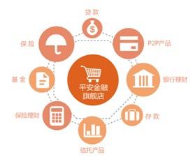 平安金融旗舰店 打造互联网一站式财富管理平台新体验图片
