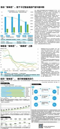 21世纪经济报告_21世纪经济报道