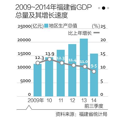 台湾2020年 gdp_2020年台湾模特名字