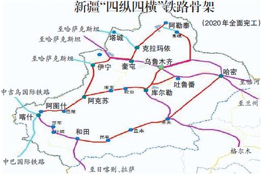 揭秘新疆铁路新骨架(图)