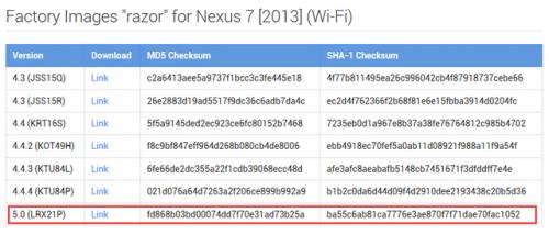 谷歌正式向Nexus 4/5/7/10设备推送