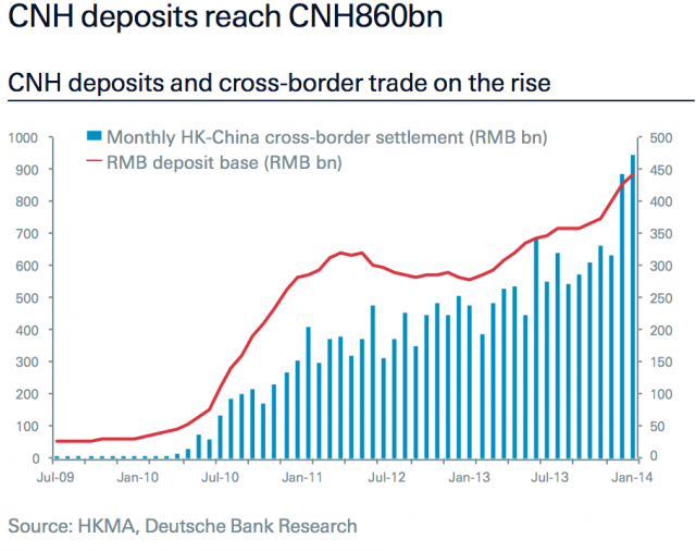 潜在黑天鹅:人民币贬值中国加入货币战