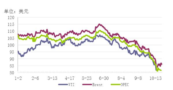 今日国内油价走势图_2017年原油价格走势图【相关词_ 2017原油价格走势】_捏游