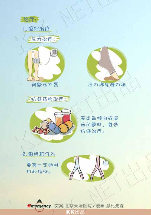 【医生文萃】深静脉血栓(DVT)