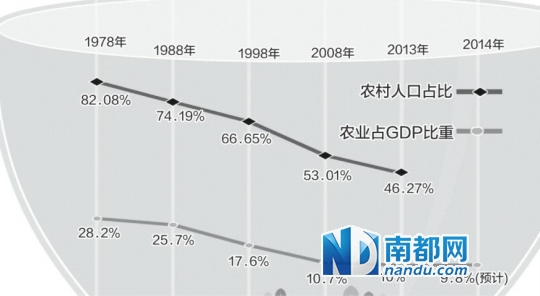 中国今年gdp_25省份GDP出炉,12个省份超万亿 看看你家乡排第几