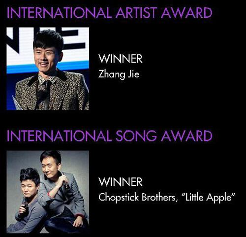 国网友关注的是张杰和筷子兄弟也登上了本次颁奖典礼的舞台,分别