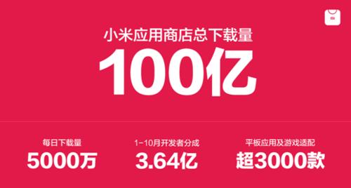 小米应用商店累计下载破100亿