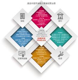 中国装置然主业微绵软弱增长 概括金融战微势不成挡
