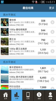 2K屏+高通801 努比亚Z7性能简析