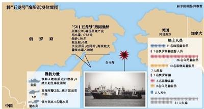 """12月1日,""""五龙号""""渔船船员家属聚集在韩国思潮产业公司,焦急等待救援消息。"""
