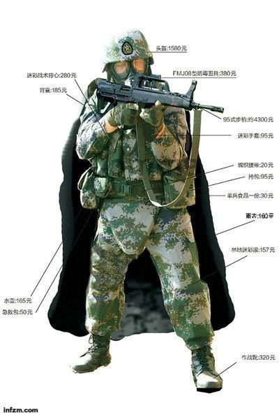解放军单兵装备多贵 一身行头 两部肾六