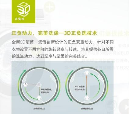 3D正负洗也是西门子洗衣机的特色技术,通过部不对称的摔打洗涤,让衣物更加蓬松,洗涤均匀度更加广泛。