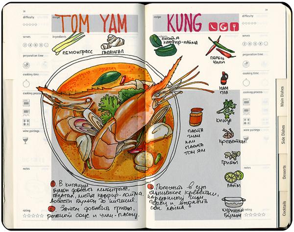 【食画】20张爆可爱的手绘食谱