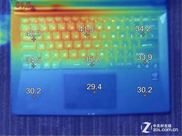 外置GTX 980独显 微星GS30游戏本评测