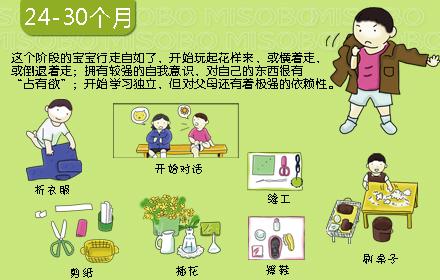 0-3岁婴幼儿心理动力发展图,爸爸妈妈必须收藏