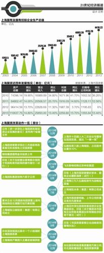 21世纪宏观研究院分析师 刘东