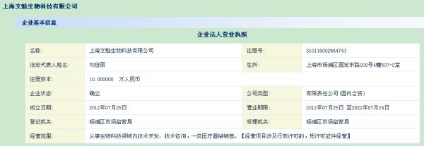 """""""上海文魁生物科技有限公司""""工商注册信息"""
