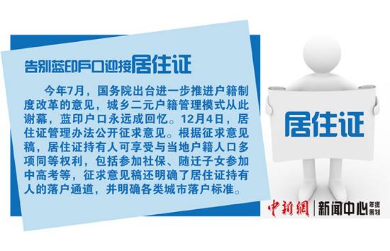 中新网12月22日电题:2014・窥变民生:记录那些你我身边的改变