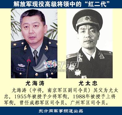 """虎父无犬子!解放军现役高级将领中的""""红二代"""""""