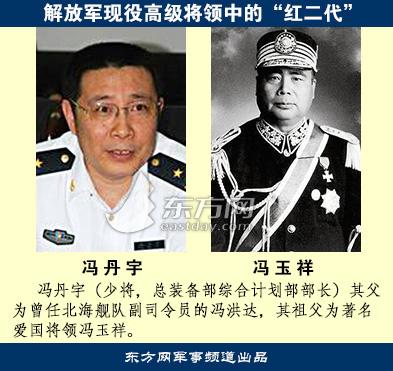 冯玉祥(1882-1948)男,汉族,安徽省巢县人,中国国民党革命委员会党员。