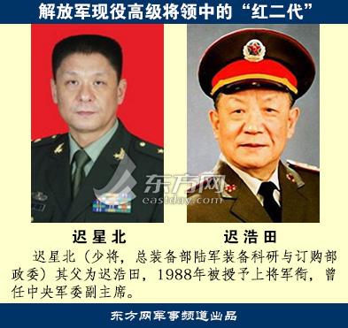迟浩田,1929年7月生,山东招远人,1946年10月加入中国共产党,1944年6月参加工作,1945年7月入伍,解放军军事学院合成系毕业,大专文化,上将军衔。