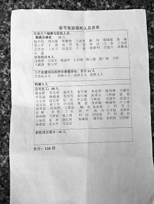 """南阳市亿安房地产开发有限责任公司一间办公室里发现的""""春节发放福利人员名单""""。"""