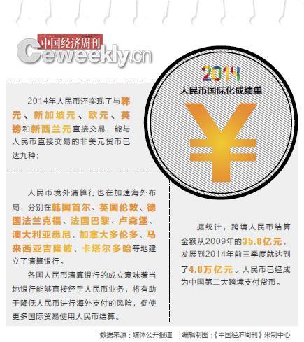 盘点2014利率市场化硕果:上海放开小额外币存款利率上限