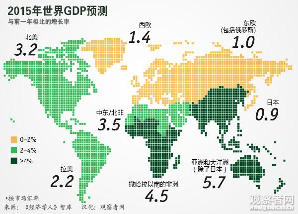 19年中国gdp预测_供应主导 2019年原油涨势将 一波三折 上