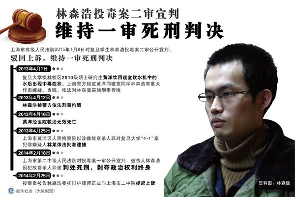 图表:林森浩投毒案二审宣判 维持一审死刑判决 新华社发 大巢制图