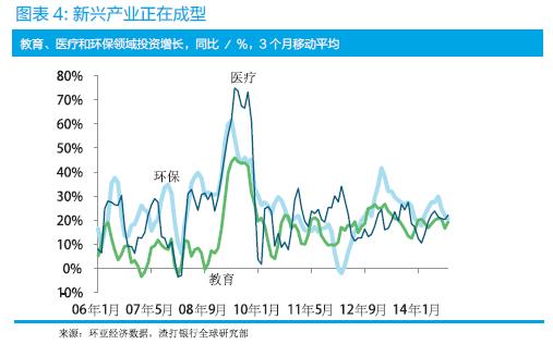 中国17年gdp_中国2020年gdp