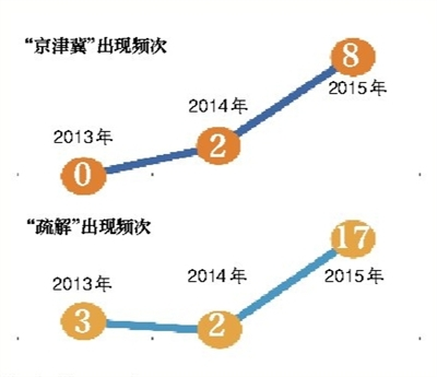 gdp目标 7_中国今年gdp目标
