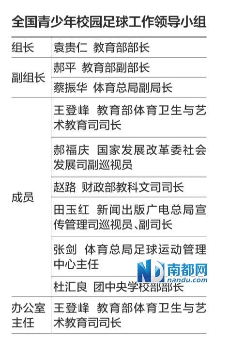 """1月27日,北京海淀民族小学的门生在足球锻炼课中做游戏。当日,""""校园足球在步履之足球进讲堂""""主题流动启动。 新华社发"""