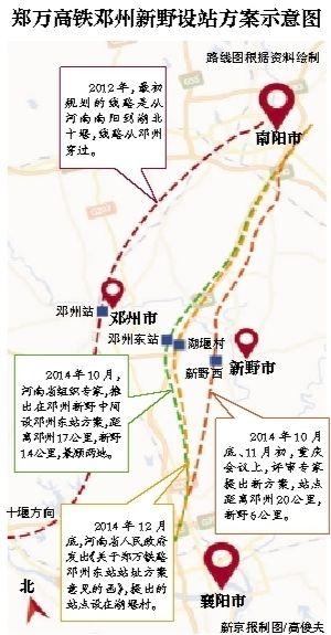 郑万高铁邓州新野设站方案示意图。