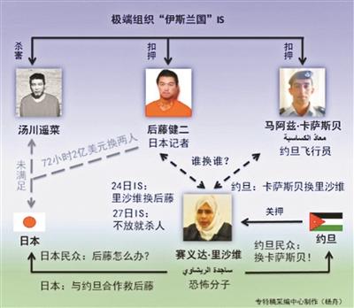 1月28日,日本东京,被绑架人质后藤健二的亲友在首相官邸前集会 供图/IC