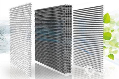 均匀布满于滤网中的高效活性粒子能够吸附锁定甲醛以及其它有害气体,有效去除甲醛达到99%。
