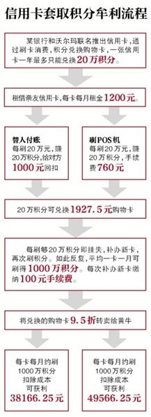 今年1月20日,广东省公安厅展示了一批缴获的盗刷信用卡工具。