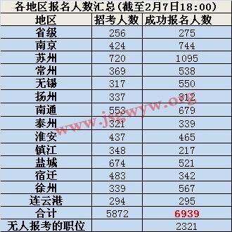 江苏各地车牌字母_江苏各地人口数量
