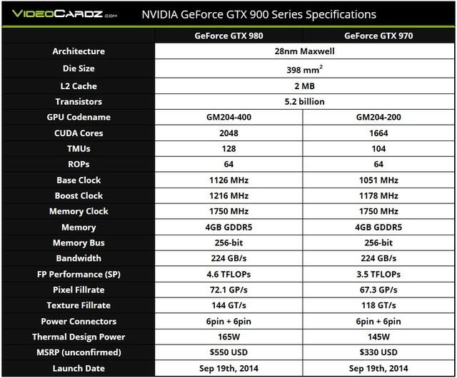 笔电显卡差多少?GTX980M对比台式GTX970